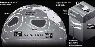 Un nuevo continente en el Pacífico.